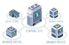 Nutanix BranchOffice